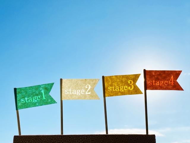 成功する新規事業開発4つのプロセス