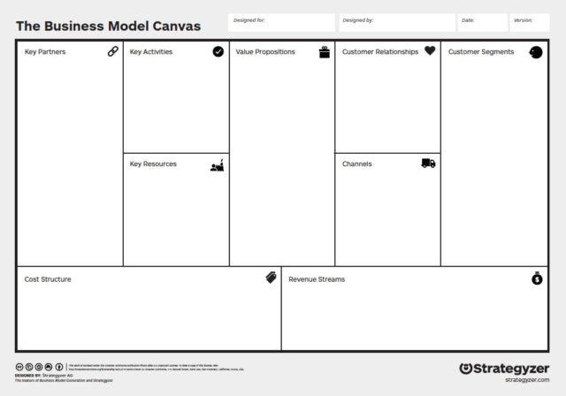 ビジネスモデルの全体像がわかる「ビジネスモデルキャンバス」